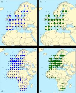 Thorup et al. 2014 Figure 2